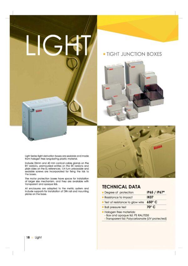 Lightning arrestors sintex ip65